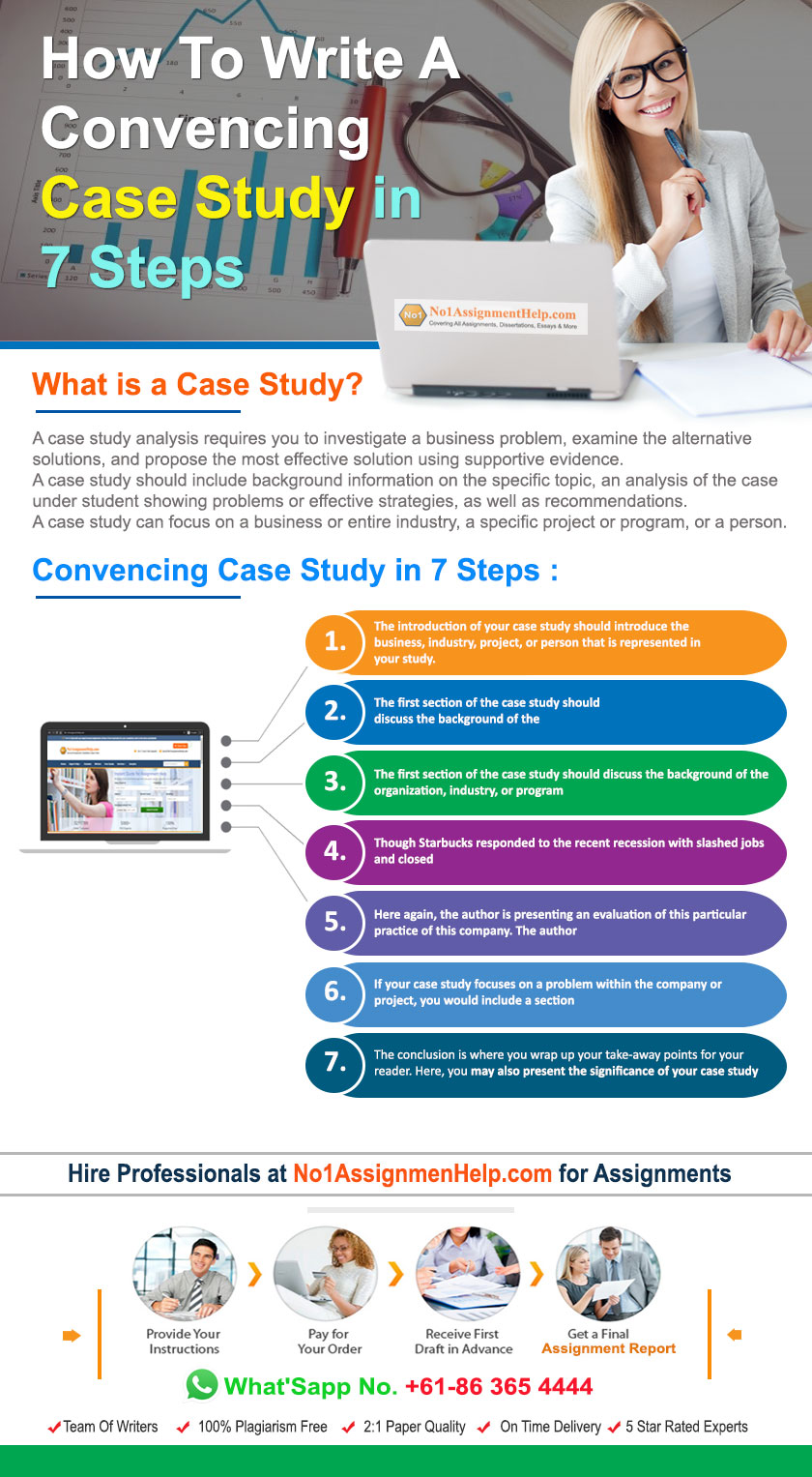 Case Study Steps To Write