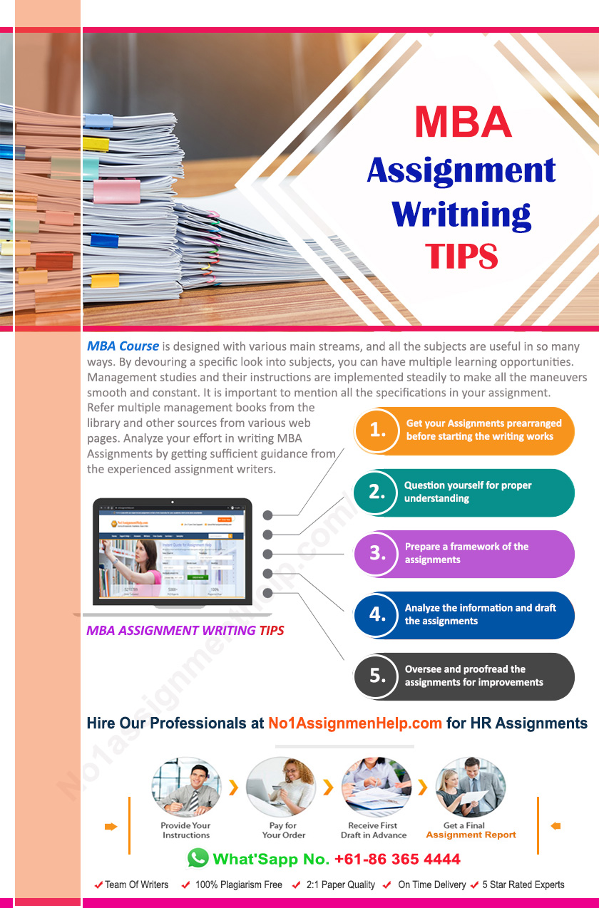 How To Write a Best MBA Assignment in Lesser Time